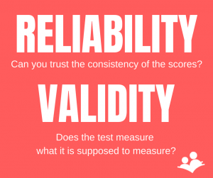 Infographic on the reliability and validity of reading comprehension assessments