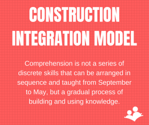 construction integration model regarding reading comprehension assessments