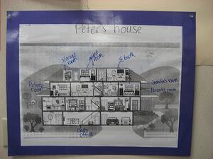 Setting Map of Peter's House in The War With Grandpa